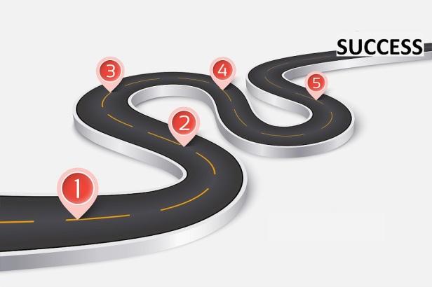 roadmap success- small