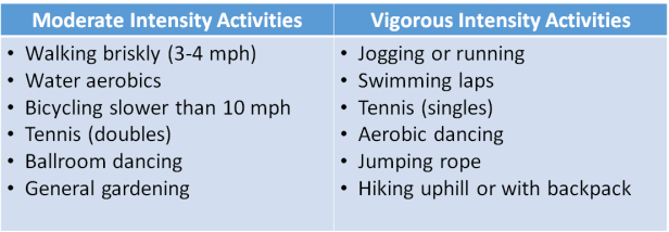 physical activity examples